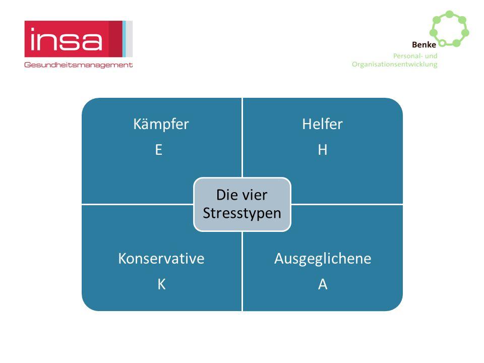 Die vier Stresstypen E Kämpfer Helfer H Konservative K Ausgeglichene A