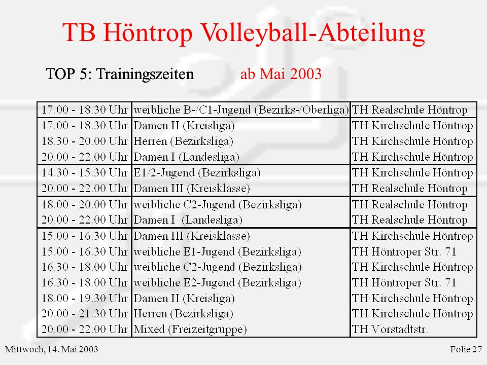 TOP 5: Trainingszeiten ab Mai 2003 TOP 5: Trainingszeiten