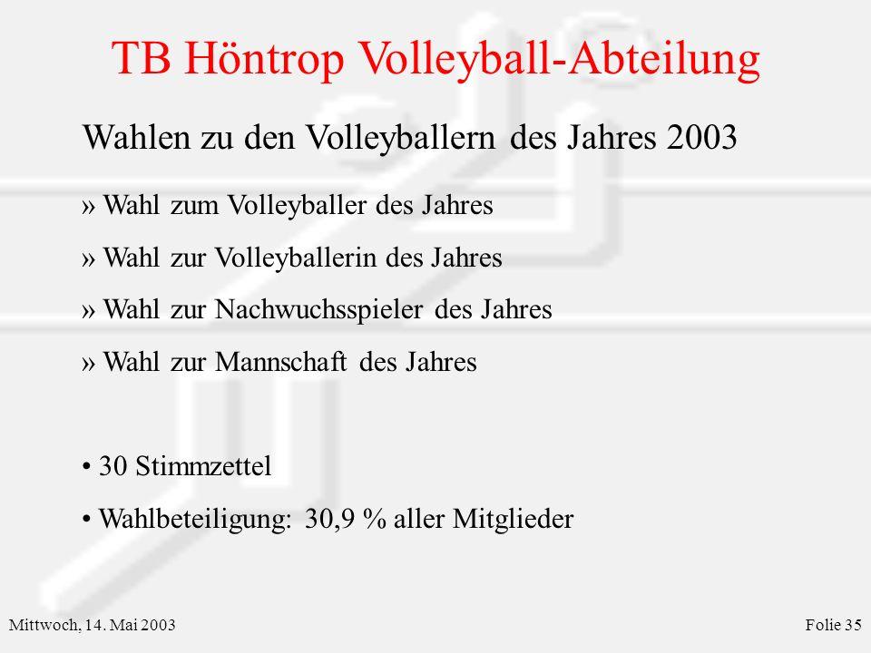 Wahlen zu den Volleyballern des Jahres 2003