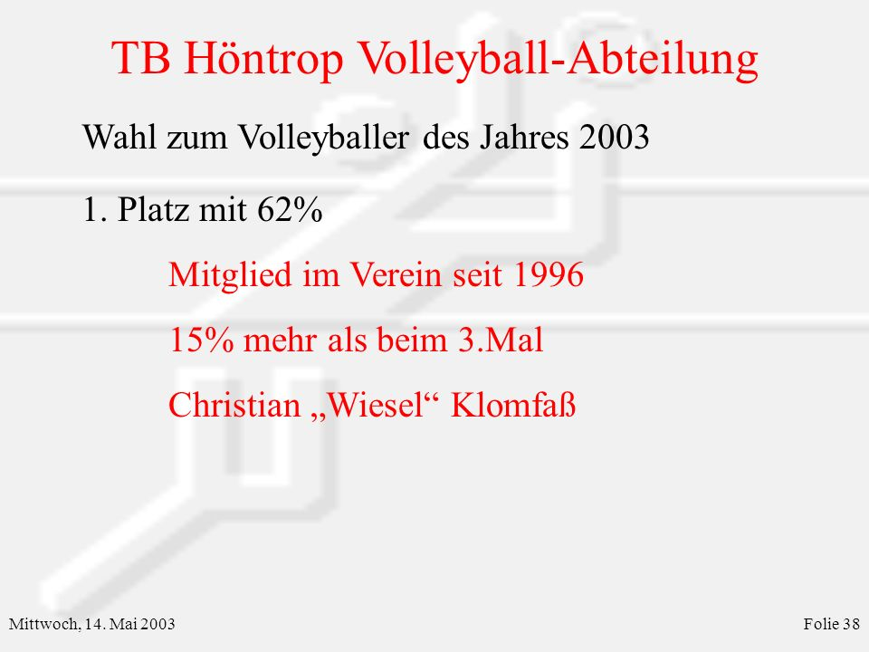 Wahl zum Volleyballer des Jahres 2003