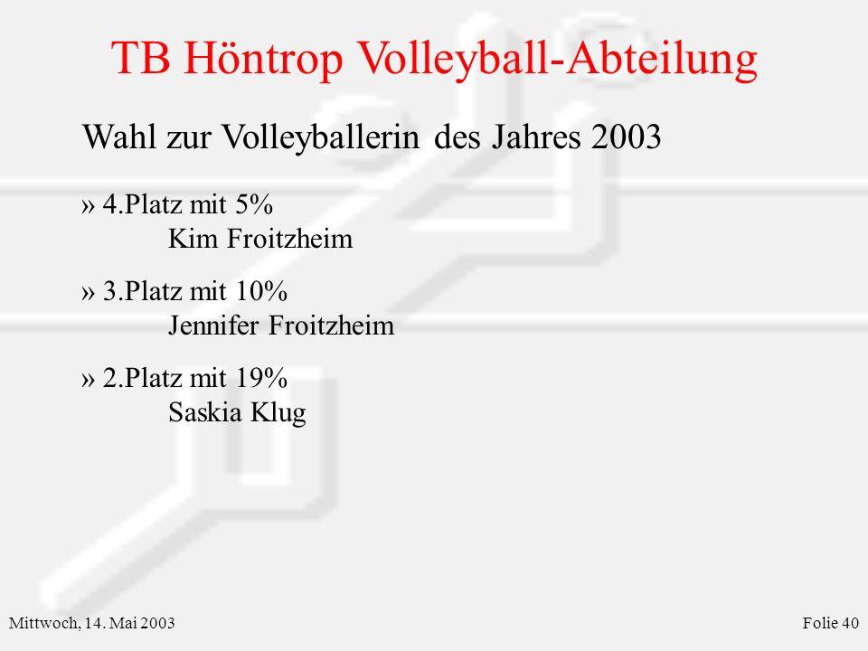 Wahl zur Volleyballerin des Jahres 2003