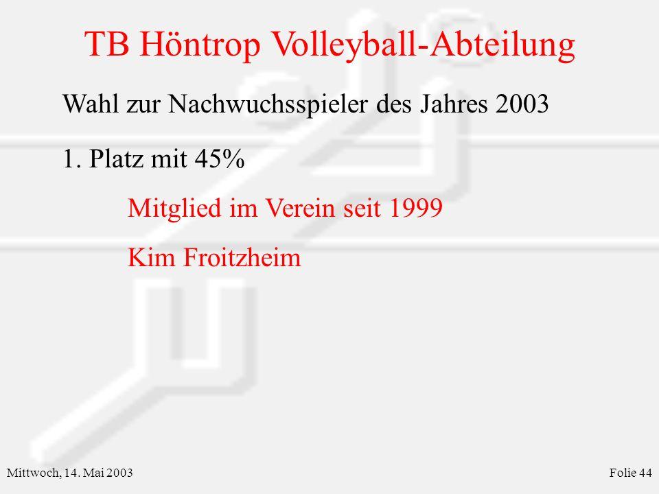 Wahl zur Nachwuchsspieler des Jahres 2003