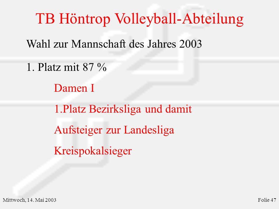 Wahl zur Mannschaft des Jahres 2003