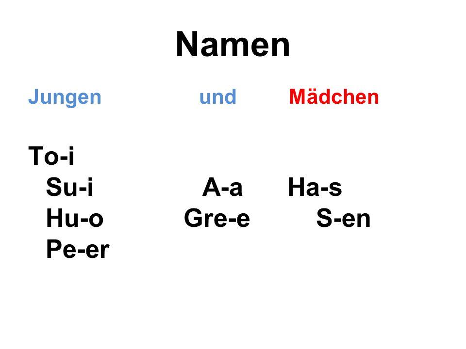 Namen Jungen und Mädchen.