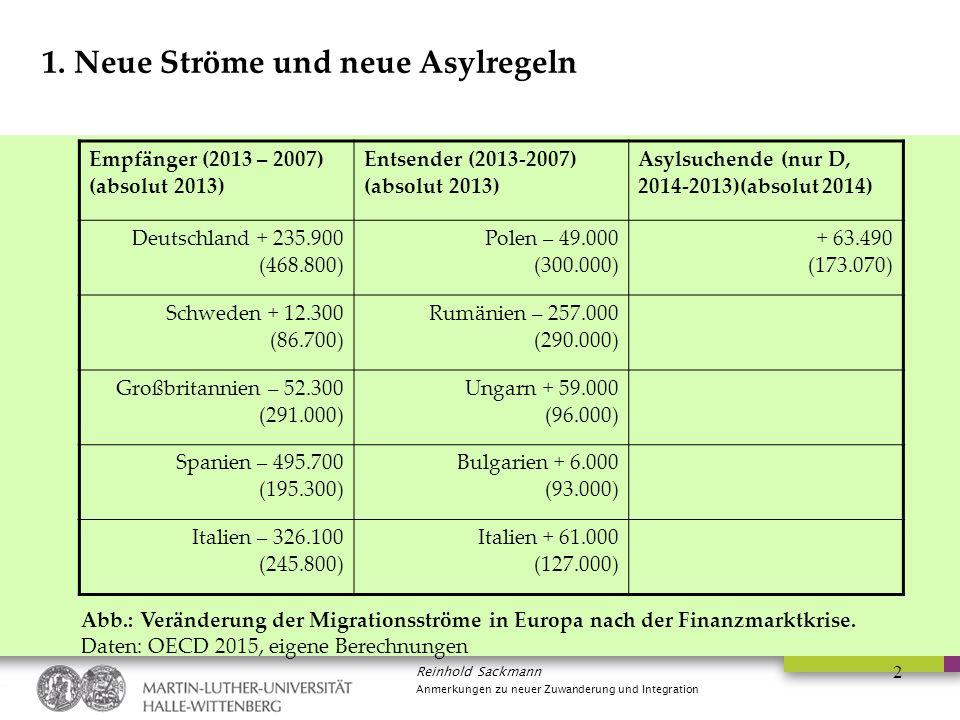 1. Neue Ströme und neue Asylregeln