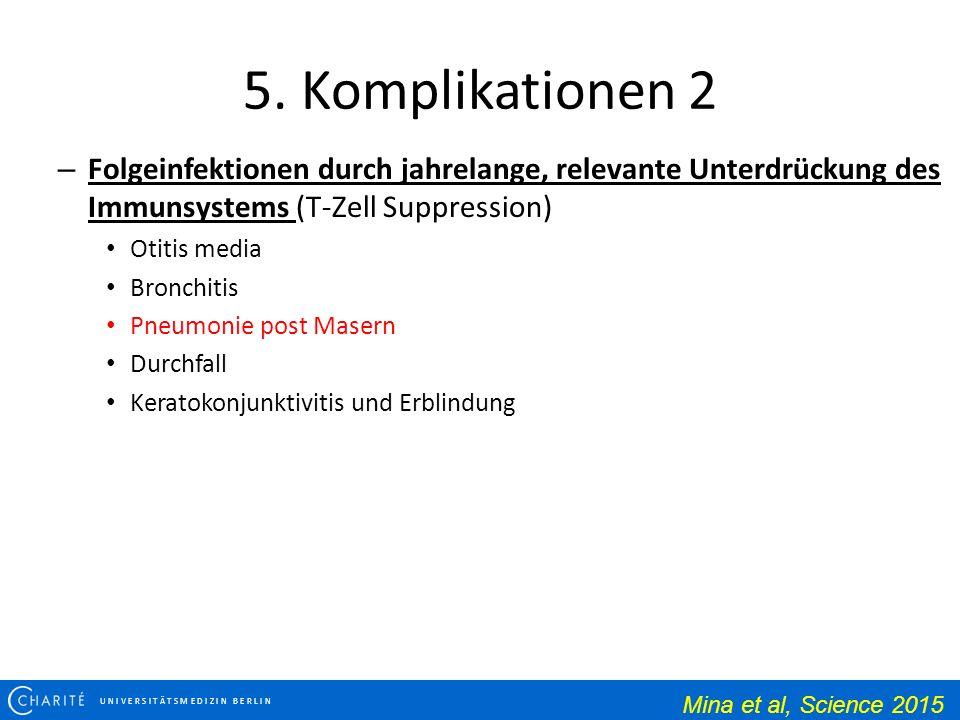 5. Komplikationen 2 Folgeinfektionen durch jahrelange, relevante Unterdrückung des Immunsystems (T-Zell Suppression)