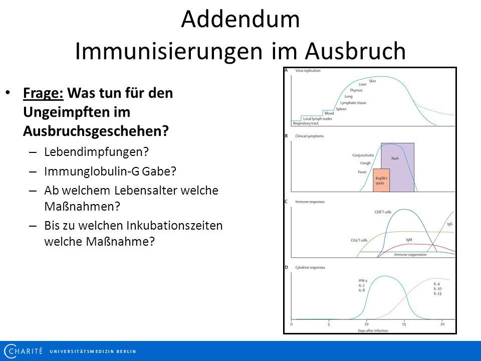 Addendum Immunisierungen im Ausbruch