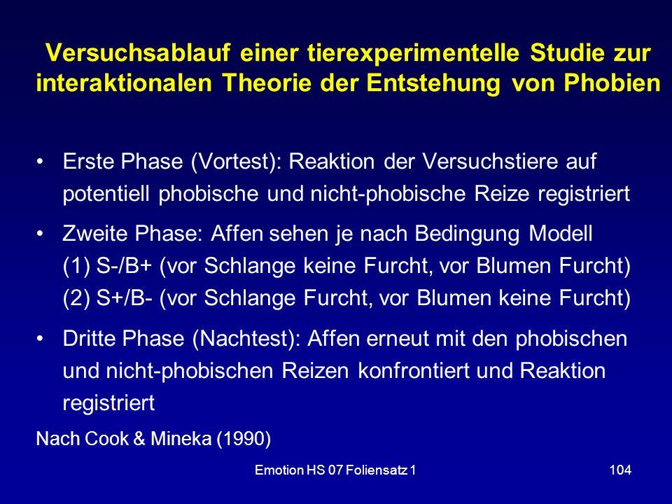 Versuchsablauf einer tierexperimentelle Studie zur interaktionalen Theorie der Entstehung von Phobien