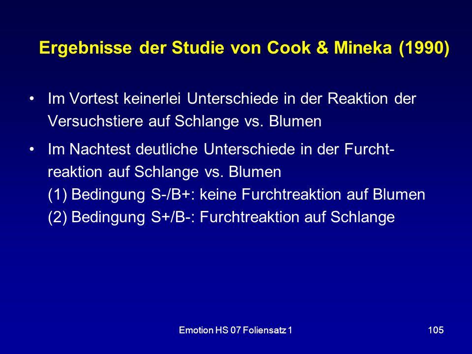Ergebnisse der Studie von Cook & Mineka (1990)