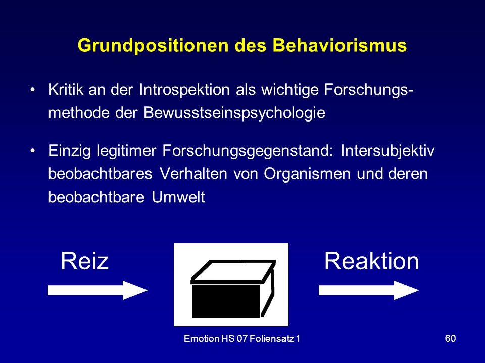Grundpositionen des Behaviorismus
