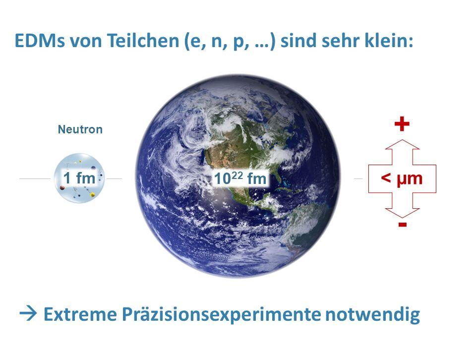 + - EDMs von Teilchen (e, n, p, …) sind sehr klein: