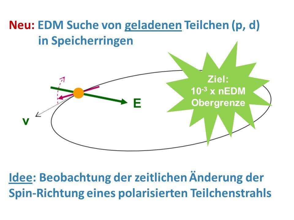 Neu: EDM Suche von geladenen Teilchen (p, d) in Speicherringen