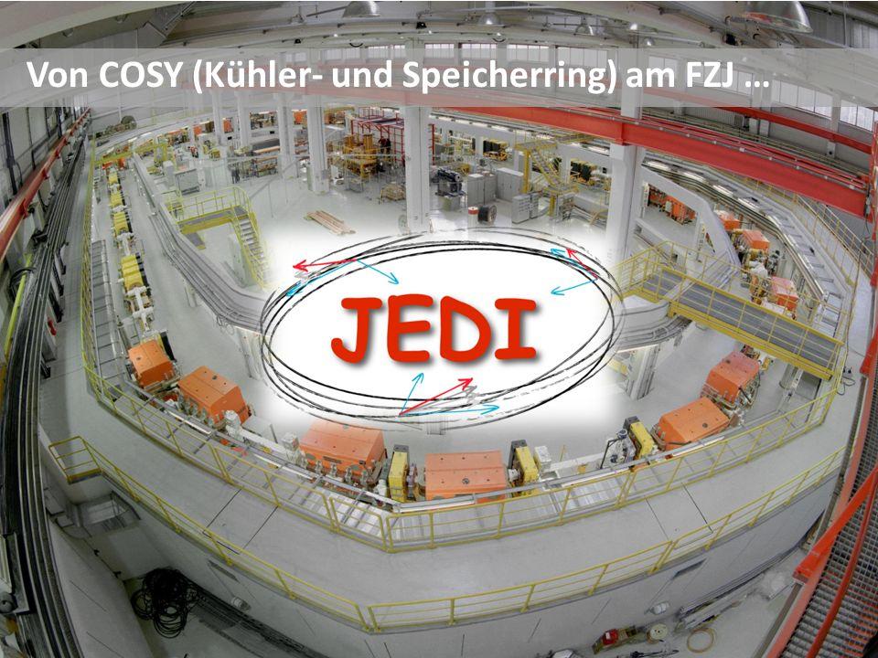 Von COSY (Kühler- und Speicherring) am FZJ …