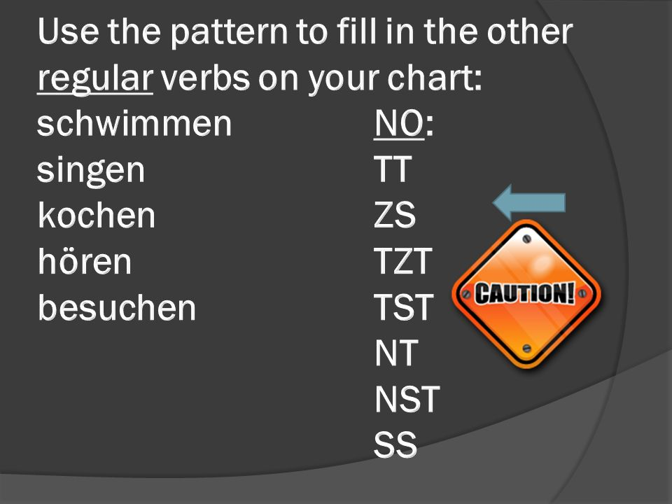 Use the pattern to fill in the other regular verbs on your chart: schwimmen NO: singen TT kochen ZS hören TZT besuchen TST NT NST SS