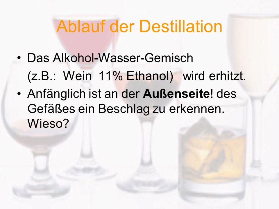 Ablauf der Destillation