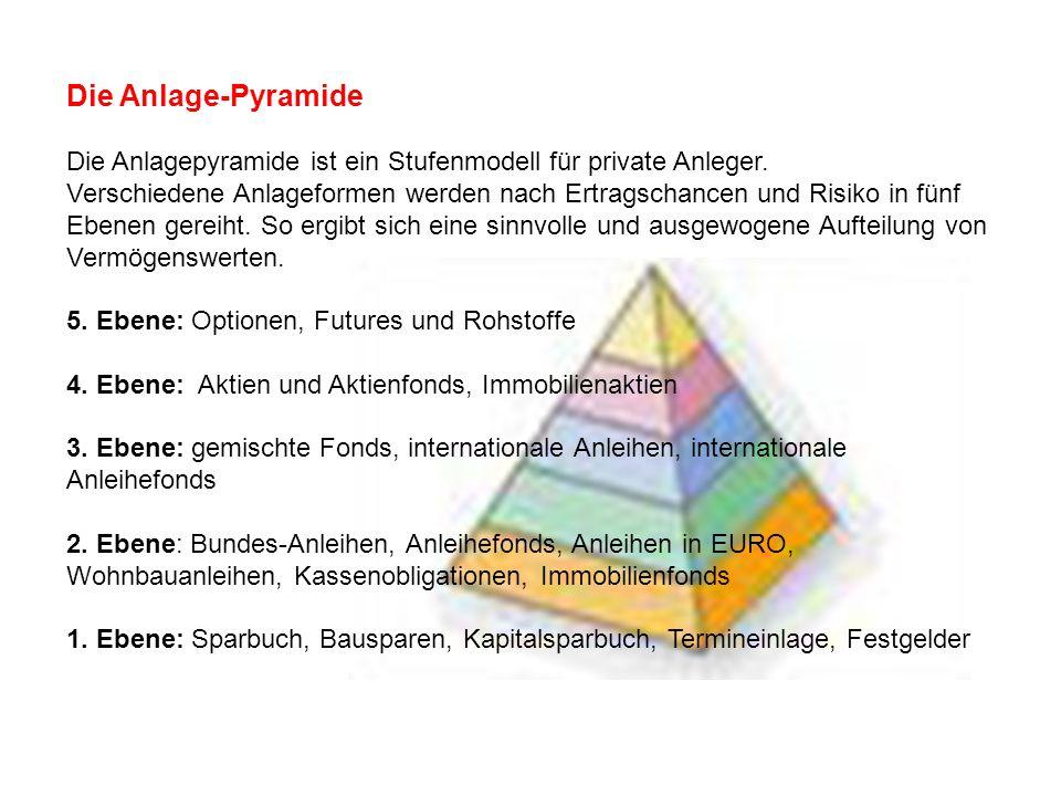 Die Anlage-Pyramide Die Anlagepyramide ist ein Stufenmodell für private Anleger.