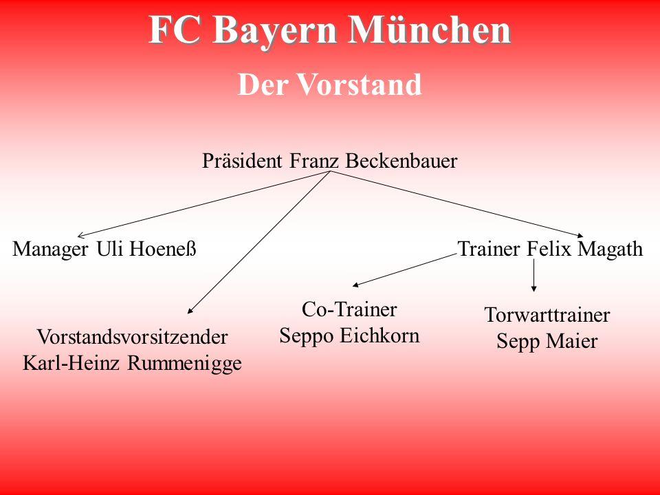 Der Vorstand Präsident Franz Beckenbauer Manager Uli Hoeneß