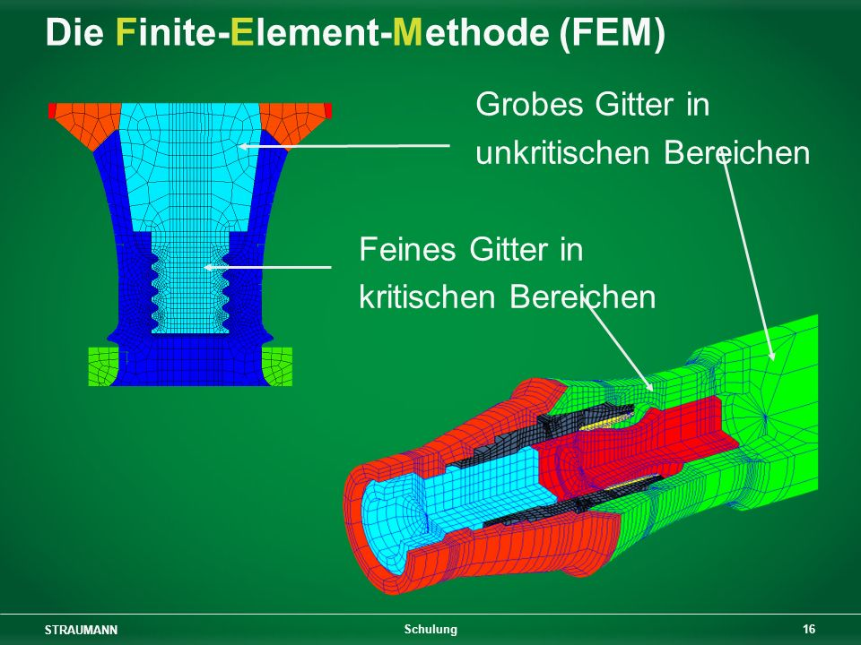 Die Finite-Element-Methode (FEM)