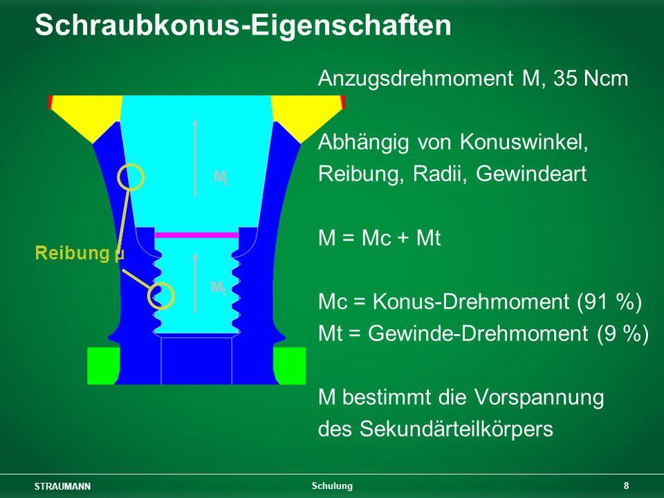 Schraubkonus-Eigenschaften
