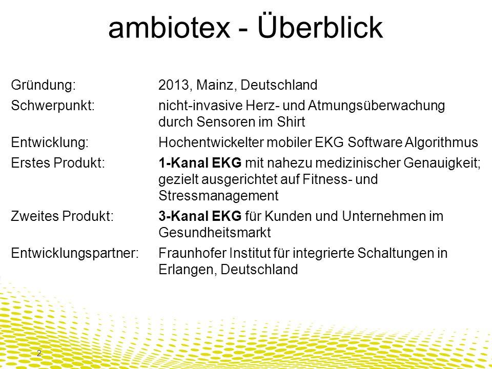ambiotex - Überblick Gründung: 2013, Mainz, Deutschland