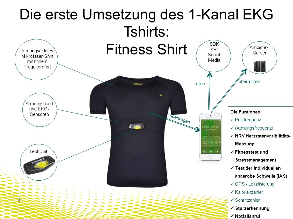 Die erste Umsetzung des 1-Kanal EKG Tshirts: Fitness Shirt