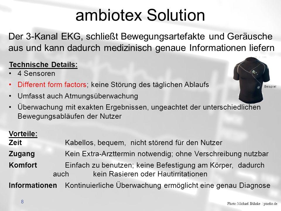 ambiotex Solution Der 3-Kanal EKG, schließt Bewegungsartefakte und Geräusche aus und kann dadurch medizinisch genaue Informationen liefern.