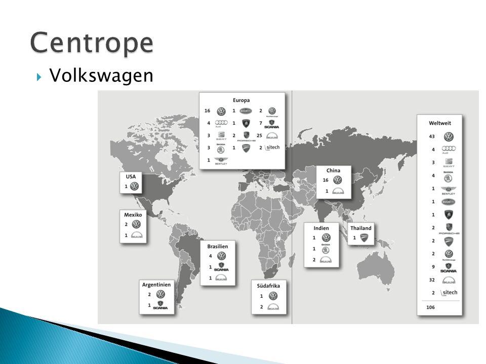 Centrope Volkswagen