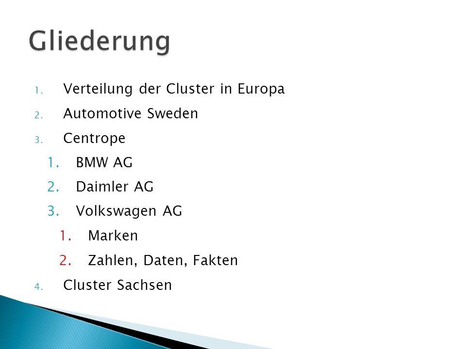 Gliederung Verteilung der Cluster in Europa Automotive Sweden Centrope