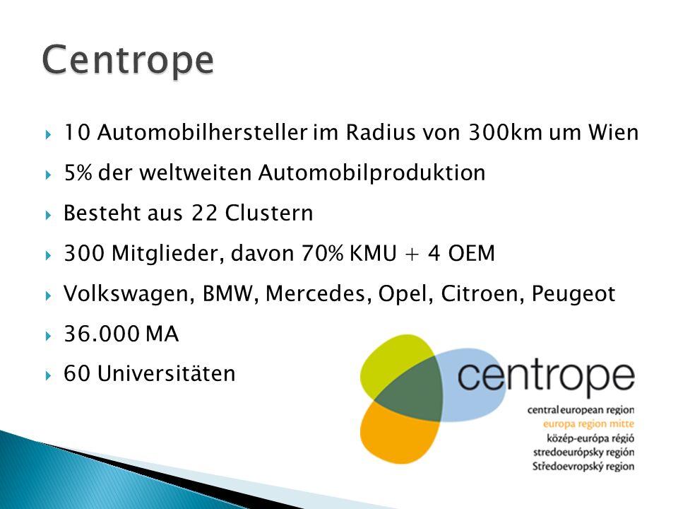 Centrope 10 Automobilhersteller im Radius von 300km um Wien
