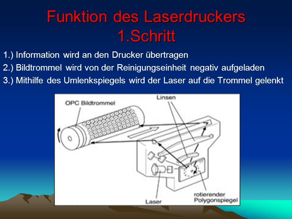 Funktion des Laserdruckers 1.Schritt