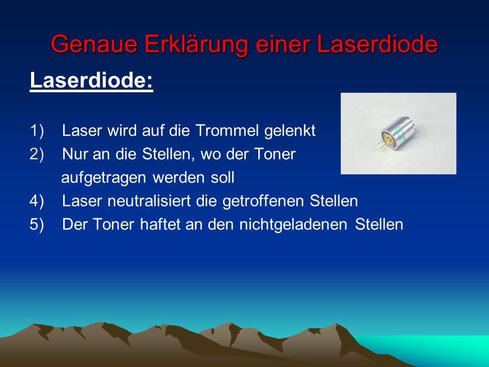 Genaue Erklärung einer Laserdiode