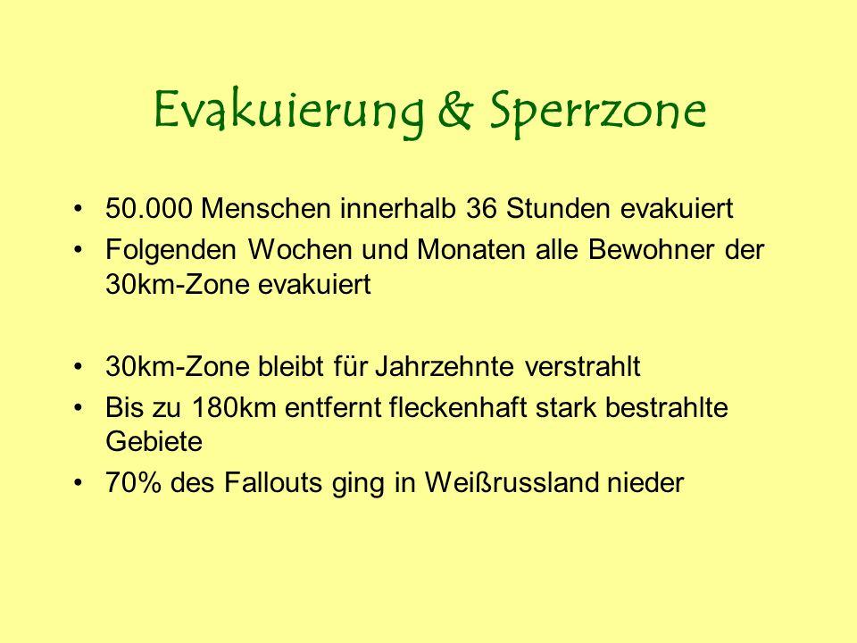 Evakuierung & Sperrzone