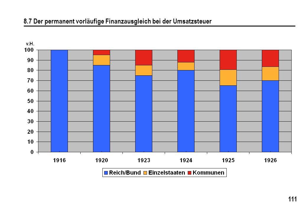 8.7 Der permanent vorläufige Finanzausgleich bei der Umsatzsteuer