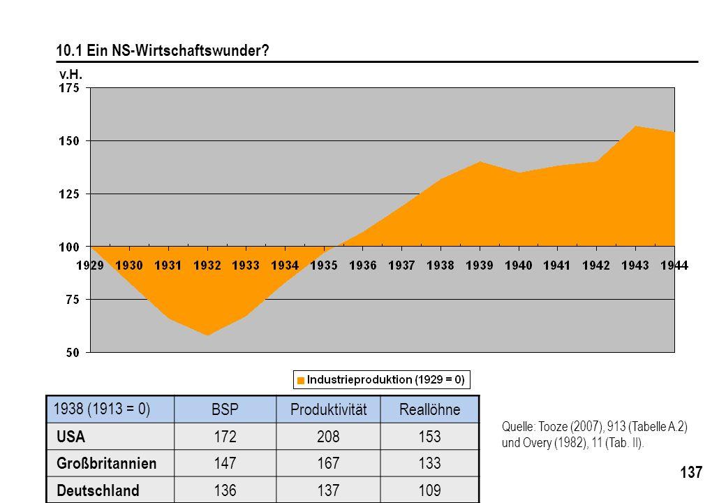10.1 Ein NS-Wirtschaftswunder