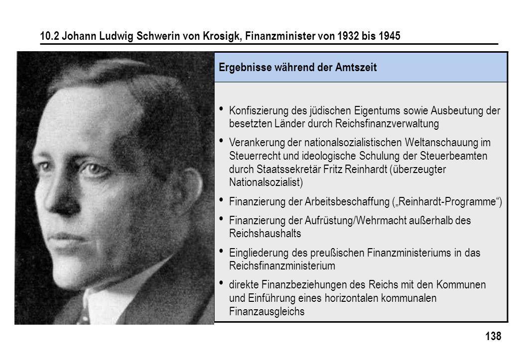 10.2 Johann Ludwig Schwerin von Krosigk, Finanzminister von 1932 bis 1945