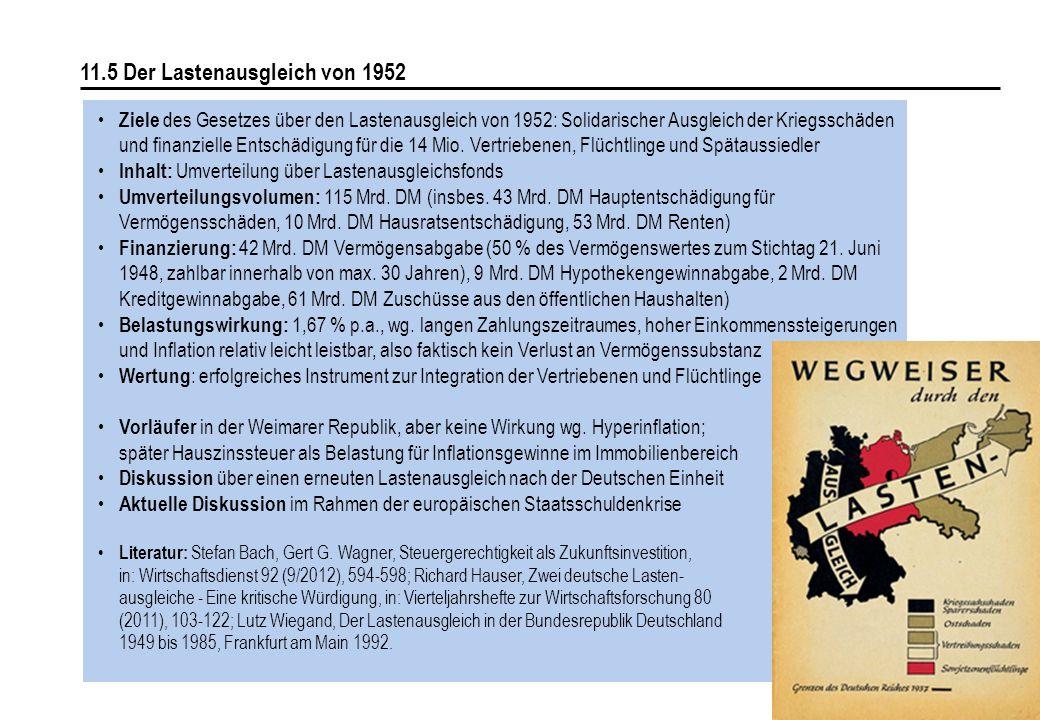11.5 Der Lastenausgleich von 1952