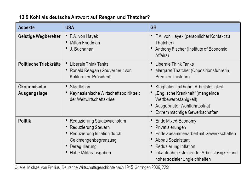 13.9 Kohl als deutsche Antwort auf Reagan und Thatcher