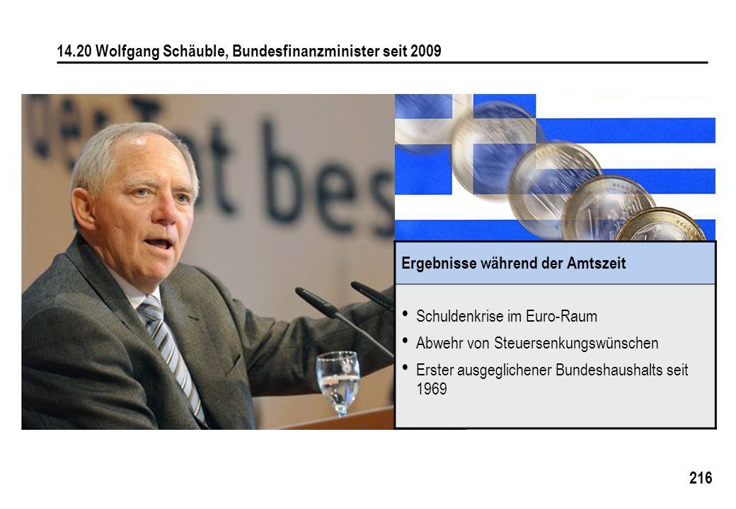 14.20 Wolfgang Schäuble, Bundesfinanzminister seit 2009