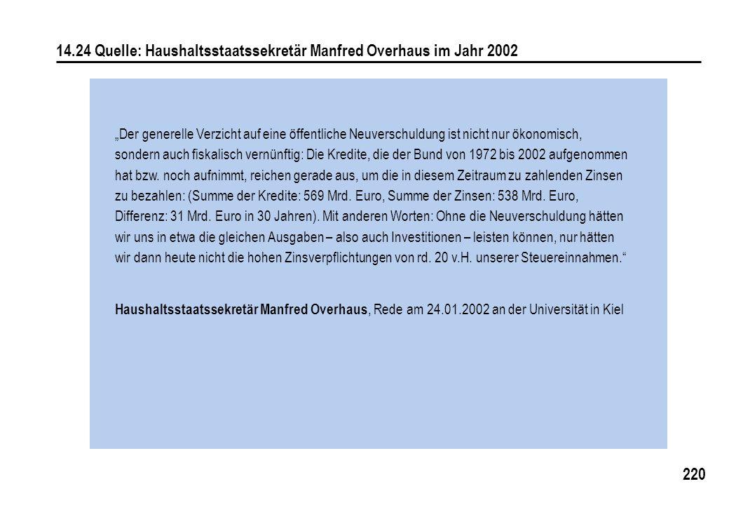 14.24 Quelle: Haushaltsstaatssekretär Manfred Overhaus im Jahr 2002