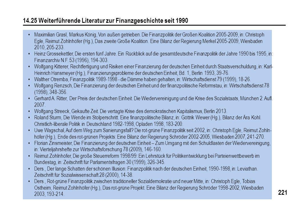 14.25 Weiterführende Literatur zur Finanzgeschichte seit 1990