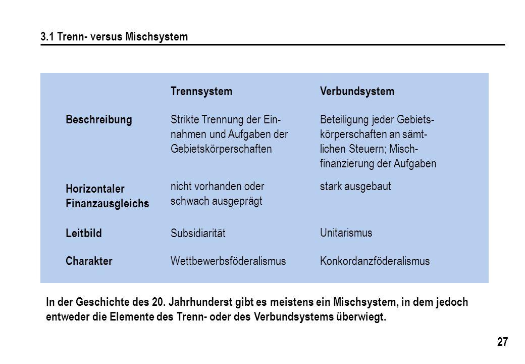 3.1 Trenn- versus Mischsystem