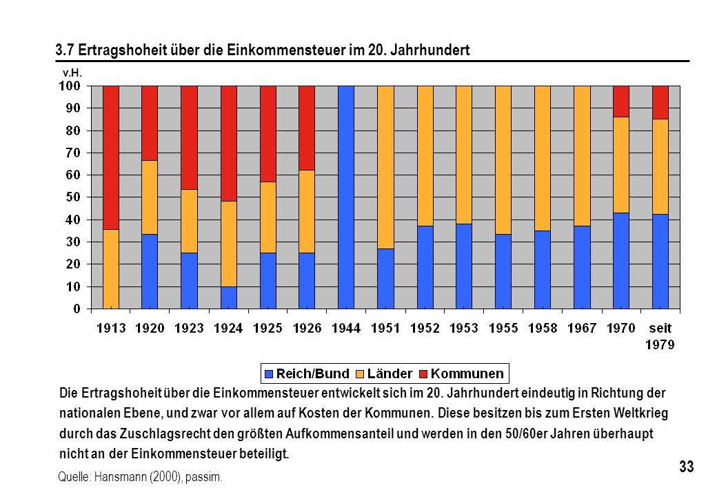 3.7 Ertragshoheit über die Einkommensteuer im 20. Jahrhundert