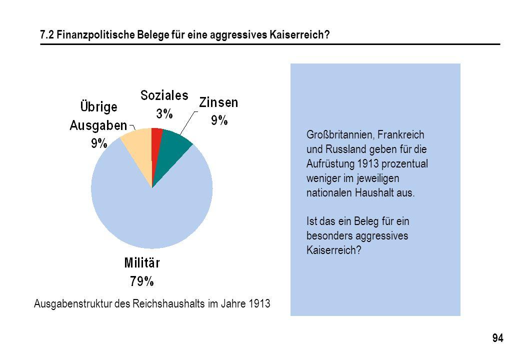 7.2 Finanzpolitische Belege für eine aggressives Kaiserreich