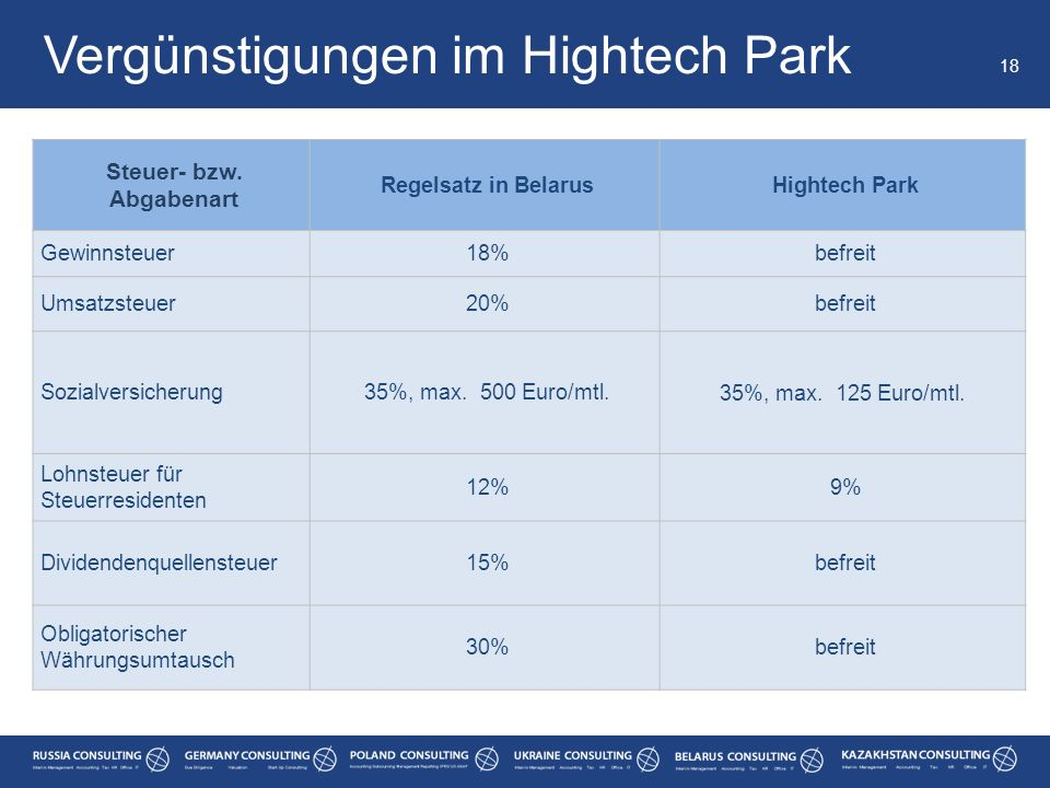 Vergünstigungen im Hightech Park