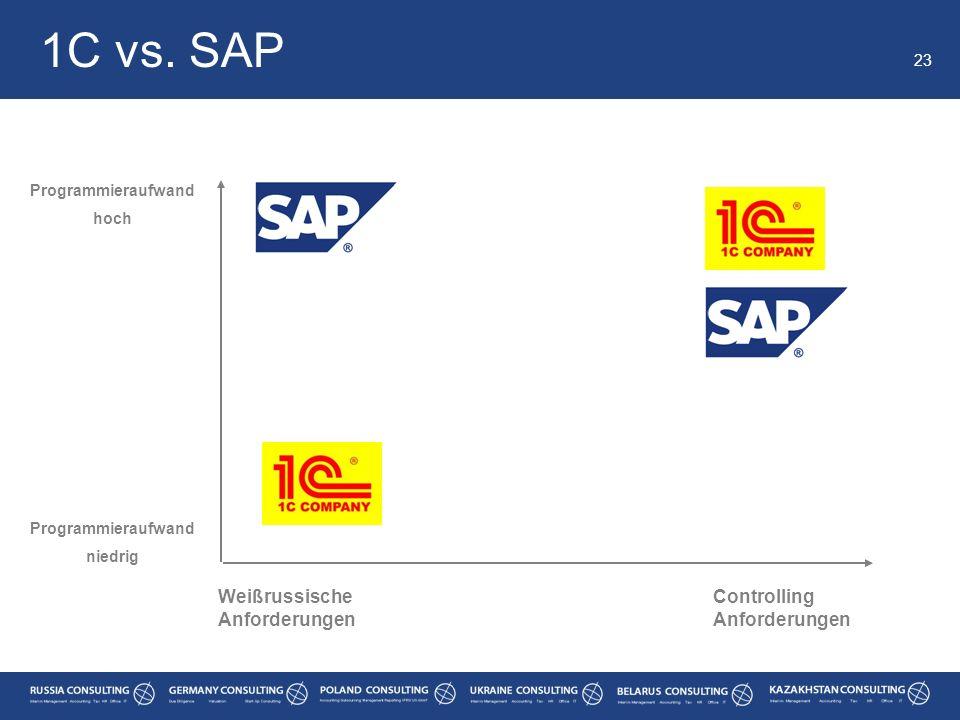 1C vs. SAP Weißrussische Anforderungen Controlling Anforderungen