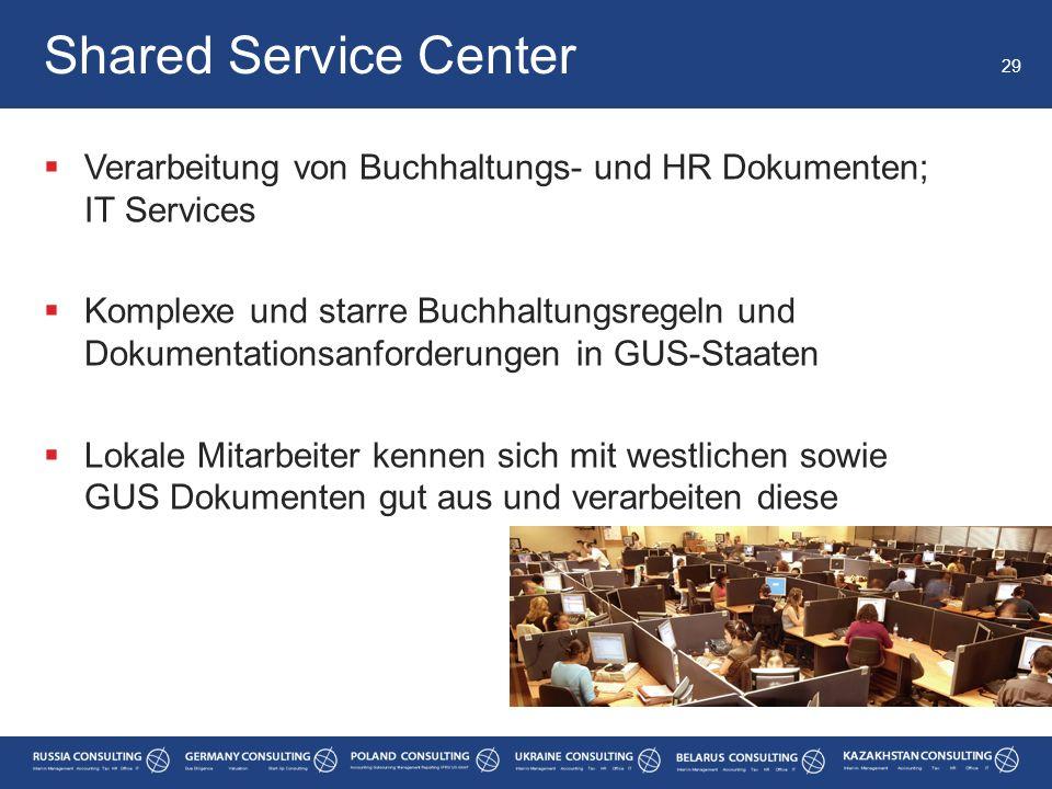 Shared Service Center Verarbeitung von Buchhaltungs- und HR Dokumenten; IT Services.