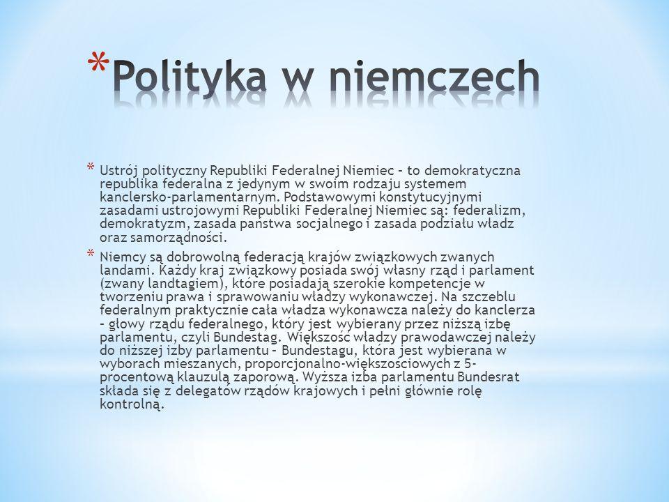 Polityka w niemczech