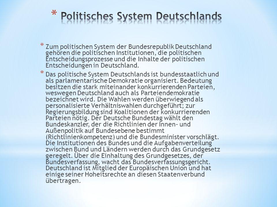 Politisches System Deutschlands