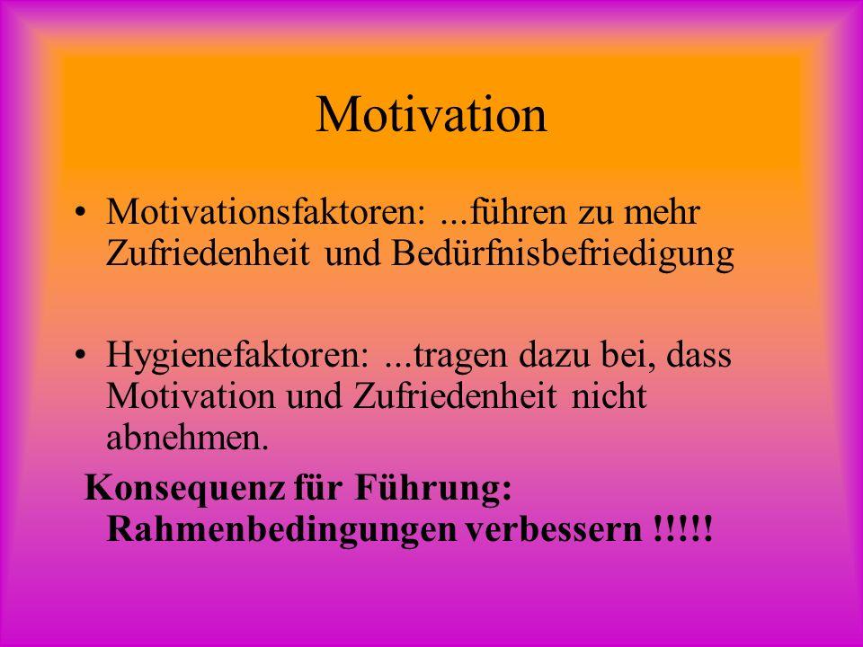 Motivation Motivationsfaktoren: ...führen zu mehr Zufriedenheit und Bedürfnisbefriedigung.