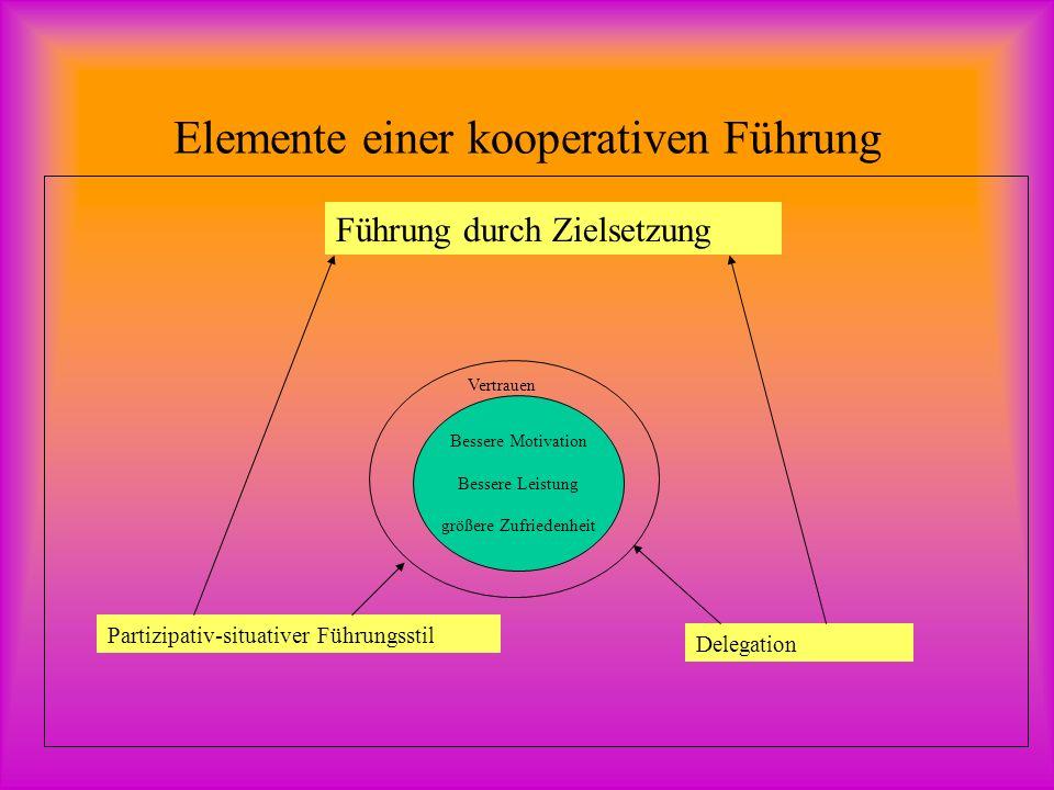Elemente einer kooperativen Führung